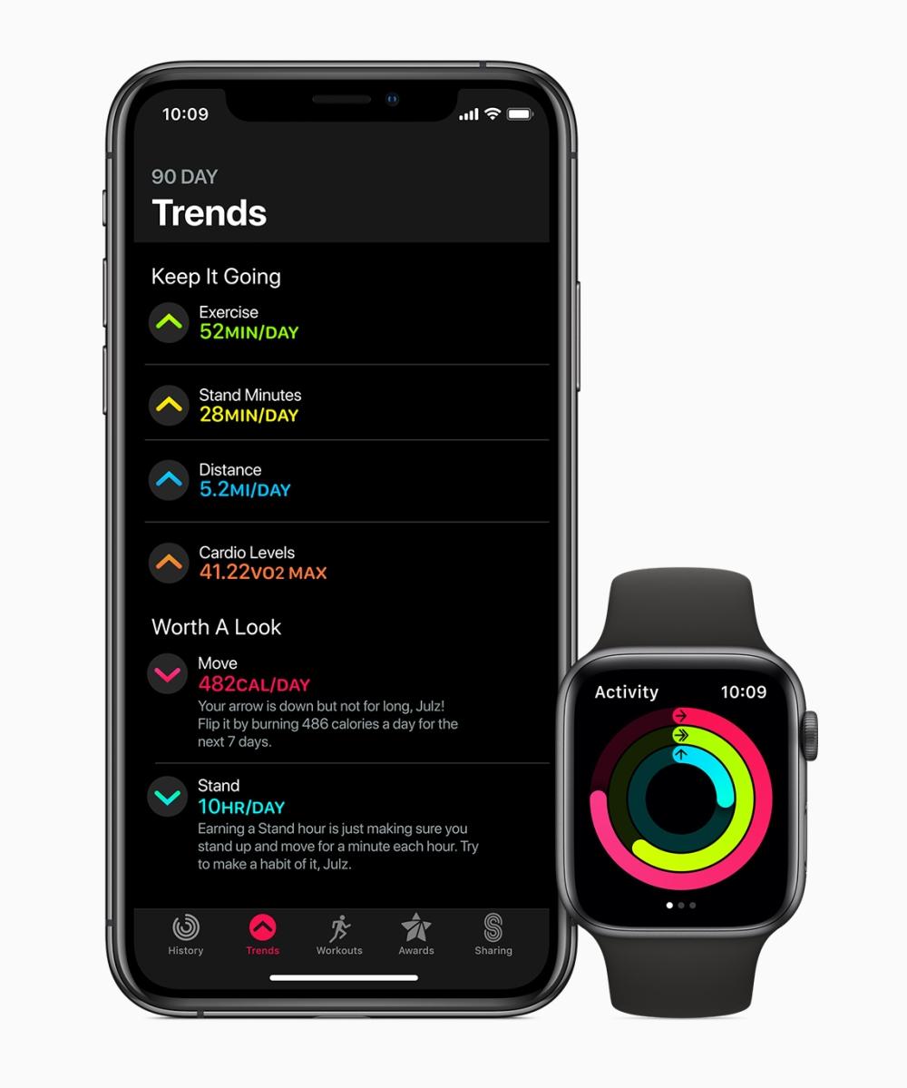 apple-watchos6_iphone-watch-trends_060319