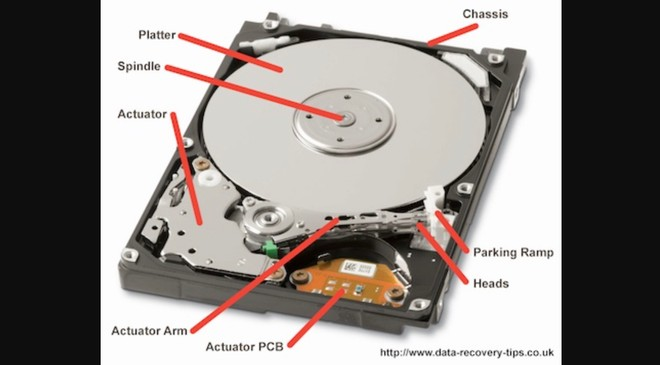 hard disk Data Recovery Tips
